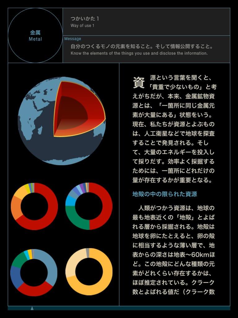地球マテリアルブック:マテリアルとは何か?マテリアルの使い方について再考してみよう!
