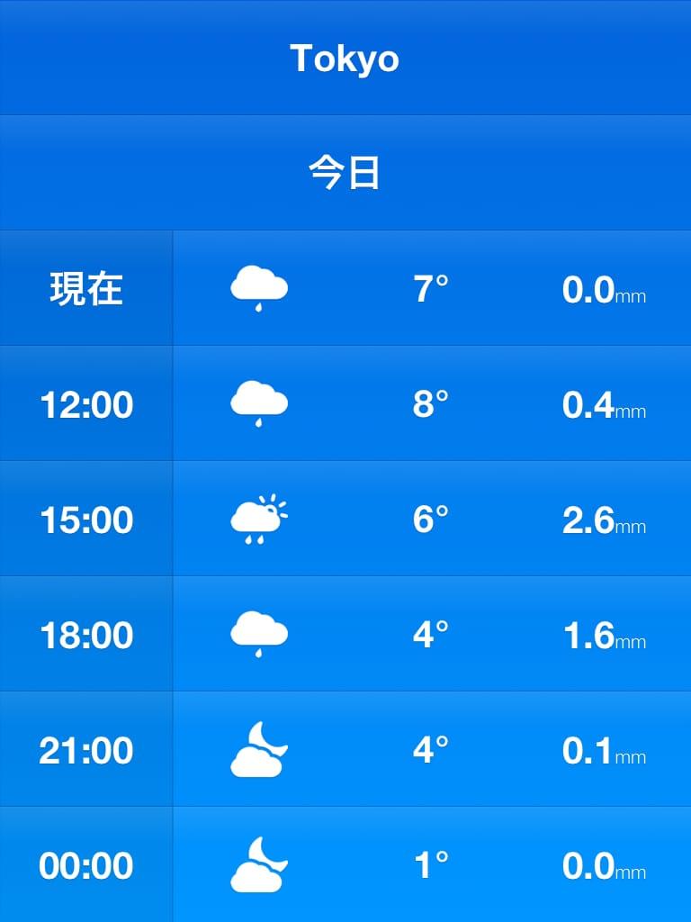 Weathercube – Gestural Weather:高機能な天気予報アプリが面白い!!
