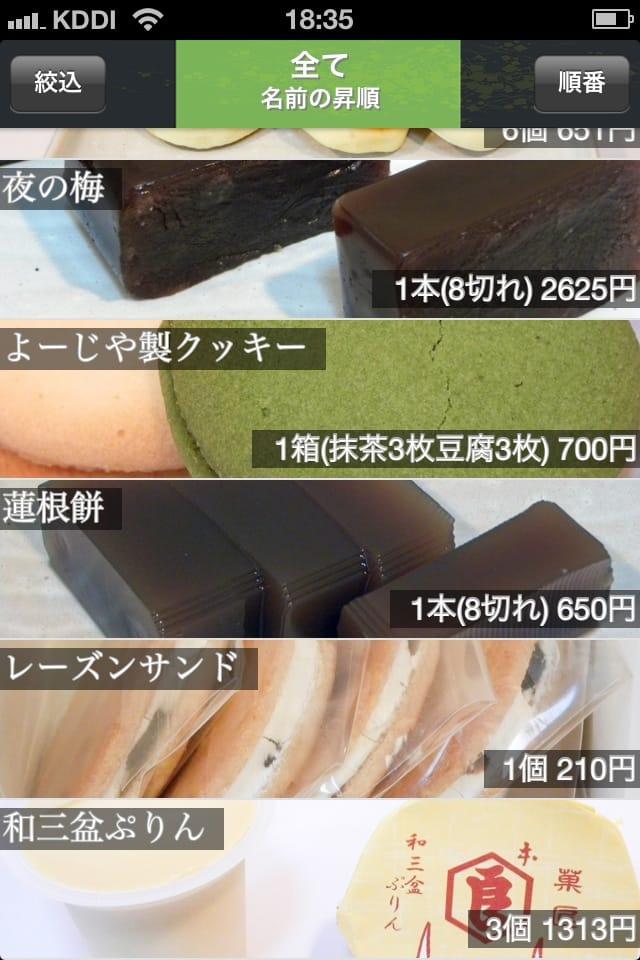 京みやげ:京都のお土産に迷ったらこれ!