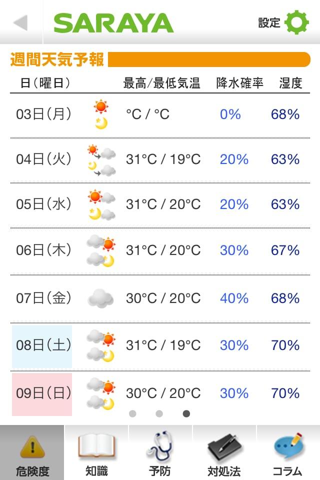 【夏の対策】熱中症ナビ:熱中症予防が出来るiPhoneアプリ_03
