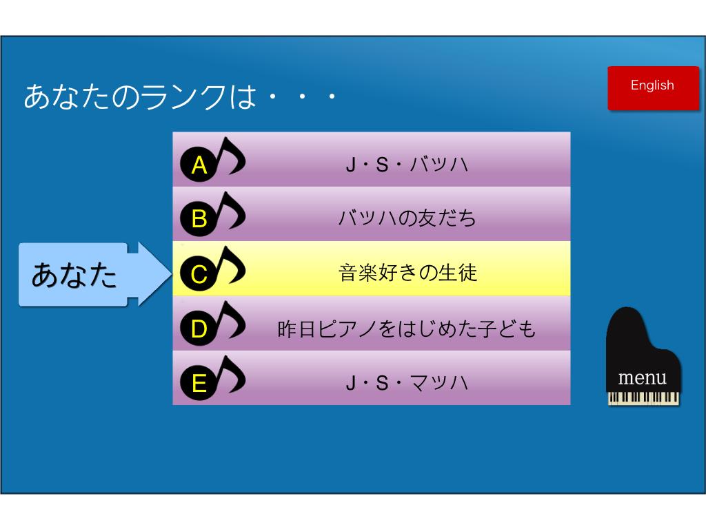 ソルフェージュ(音符読み編):苦手を克服!!これであなたは、ト音記号もヘ音記号もマスター!!