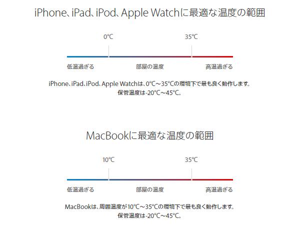 バッテリー - パフォーマンスを最大化する - Apple(日本)