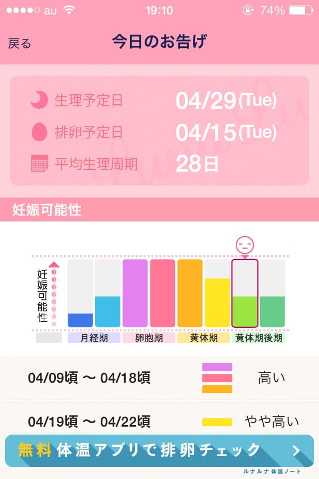 【ルナルナLite】生理・排卵日がチェックできる女性向けiPhoneアプリレビュー_4