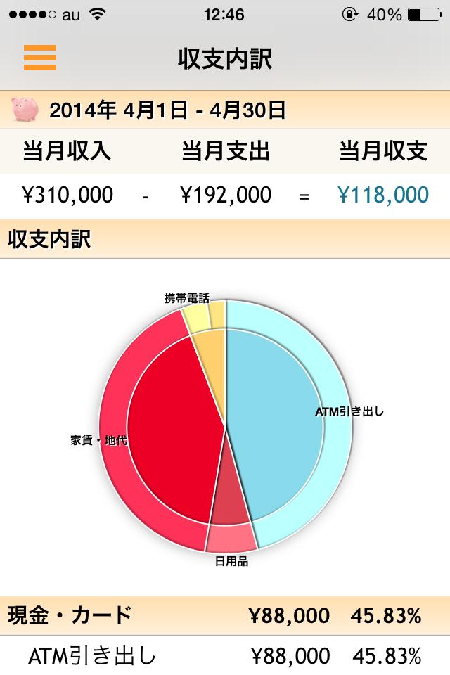【貯金しよう】マネーフォワード:怖いくらいに便利な収支管理アプリ_4