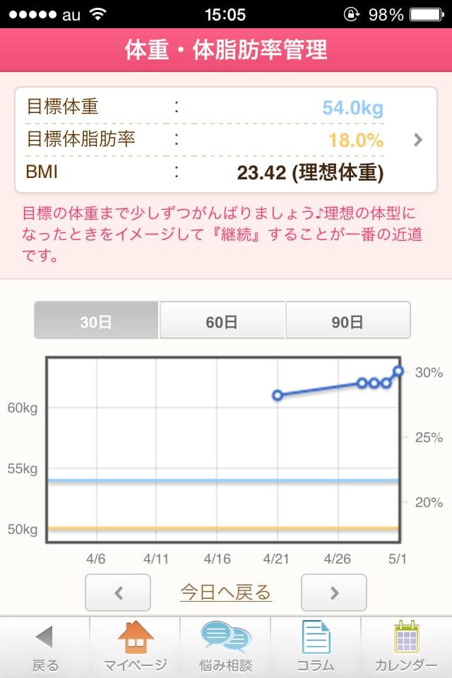 【生理日予測】ラルーン:ルナルナとどっちが良い!?女子向けiPhoneアプリ_6