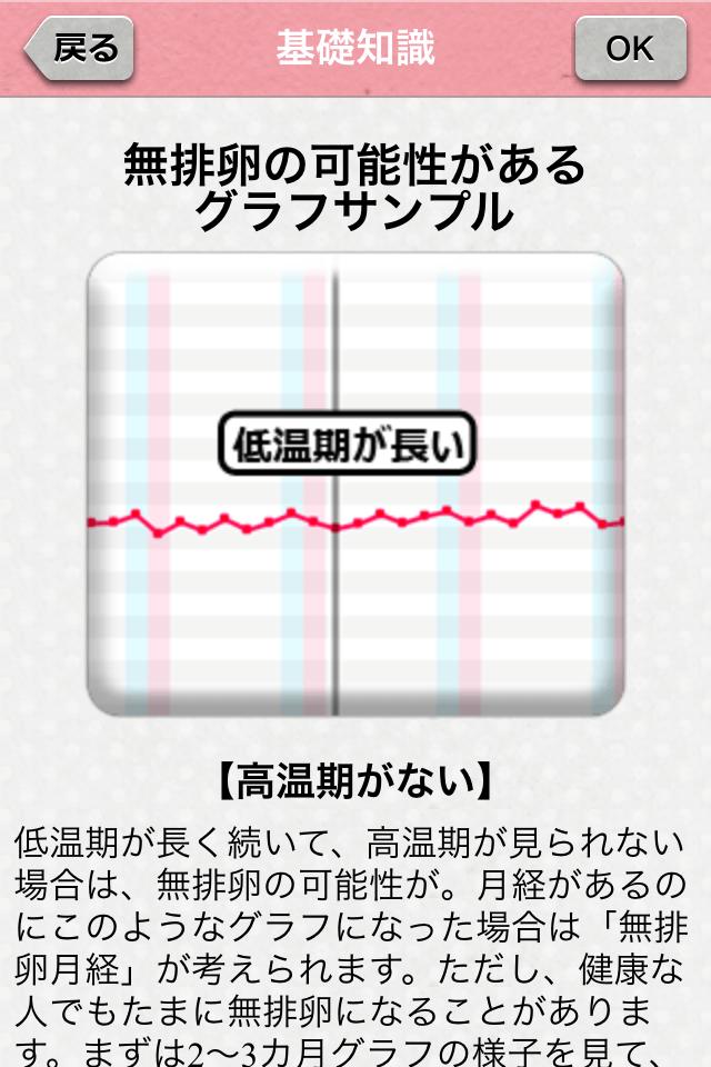 【高温期】基礎体温ツール:グラフでわかる危険日予測iPhoneアプリ