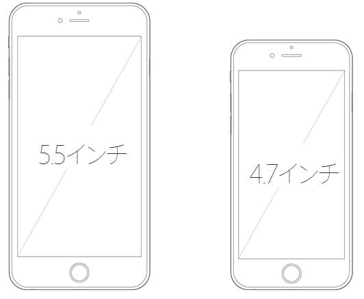 iPhone6×iPhone6plus