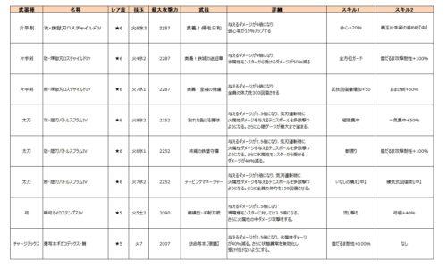 【MHXR】『モンスターハンター エクスプロア』4月1日より「新学期!エク学イベント」が開催!