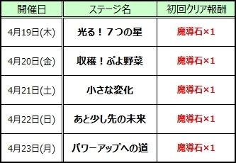 「ぷよぷよ!!クエスト」にて「5周年直前メモリアルクエスト!」の開催決定!