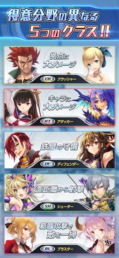 多彩なキャラクターと5つの「クラス」