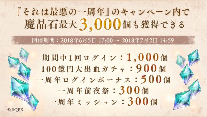 魔晶石最大3000個(ガチャ100連分)プレゼント