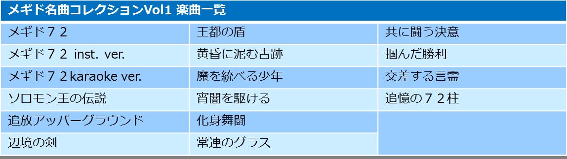 メギド名曲コレクションVol1
