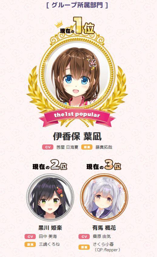 ソロデビュー選抜総選挙