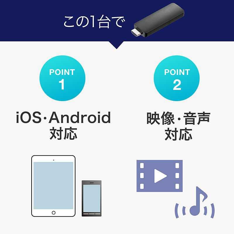 iPhone・Androidスマホの映像をHDMI出力できる変換アダプタが発売!
