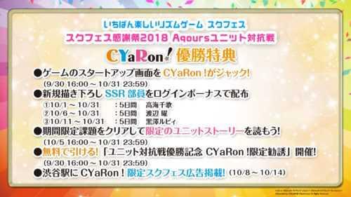 スクフェス感謝祭2018 Aqoursユニット対抗戦 CYaRon!優勝ご褒美が9月末より実装