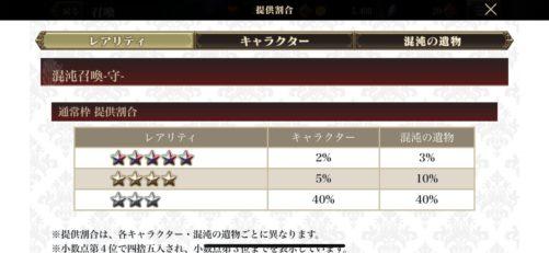 星5キャラクターは2%の確率…。当たらない! 笑